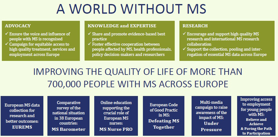 EMSP Mission and Vision August 2014