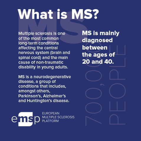 risk factors of multiple sclerosis a case-control study Summary of the environmental risk factors in multiple sclerosis susceptibility: a case-control study multiple sclerosis (ms) is a demyelinating and degenerating.